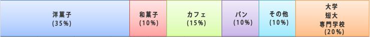 seika_sinro